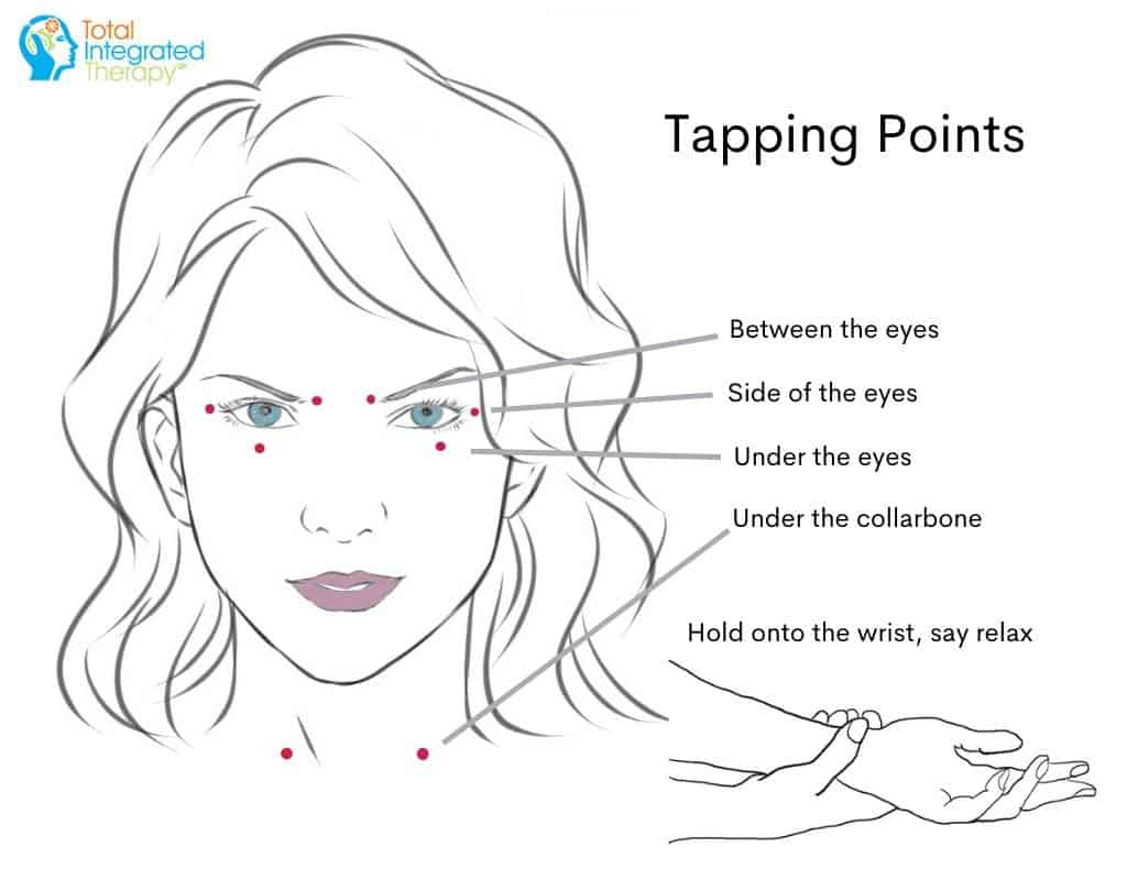 Tapping diagram